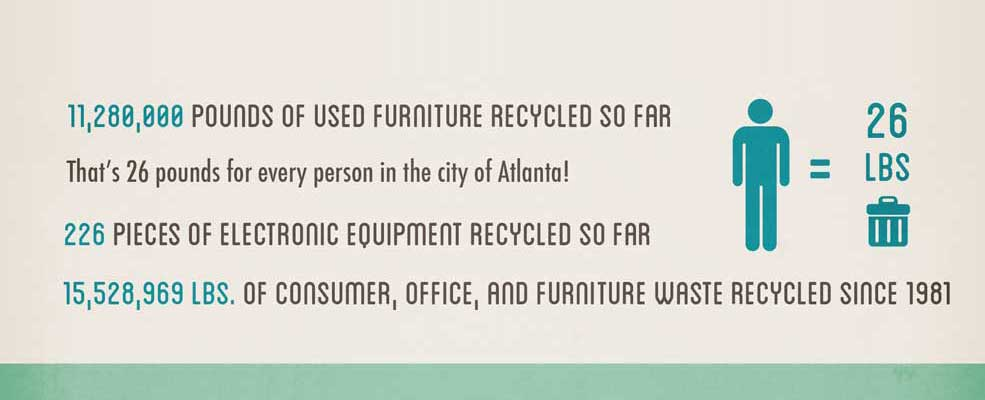 Used Furniture Recycled at Office Furniture Expo