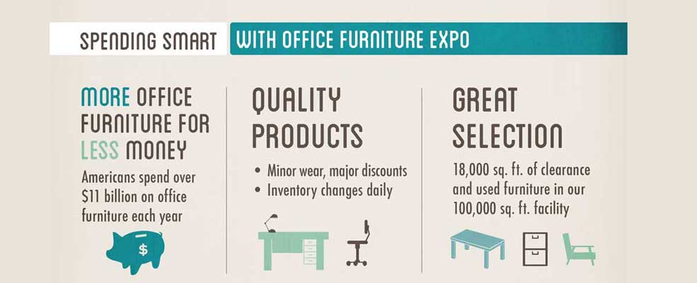 Spend Smart at Office Furniture Expo Atlanta