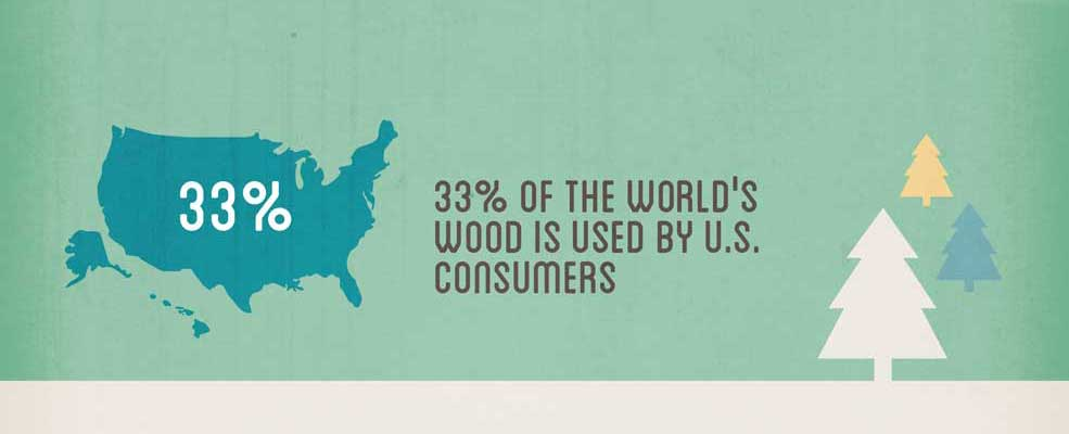 Wood Used By US Consumers at Office Furniture Expo